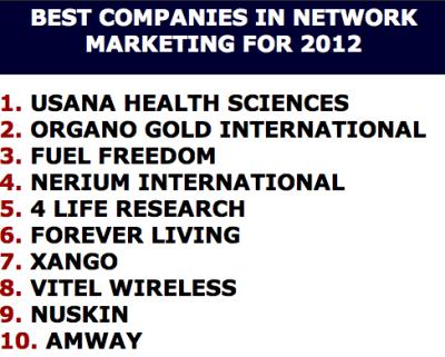 2012 MLM Insider - accolades