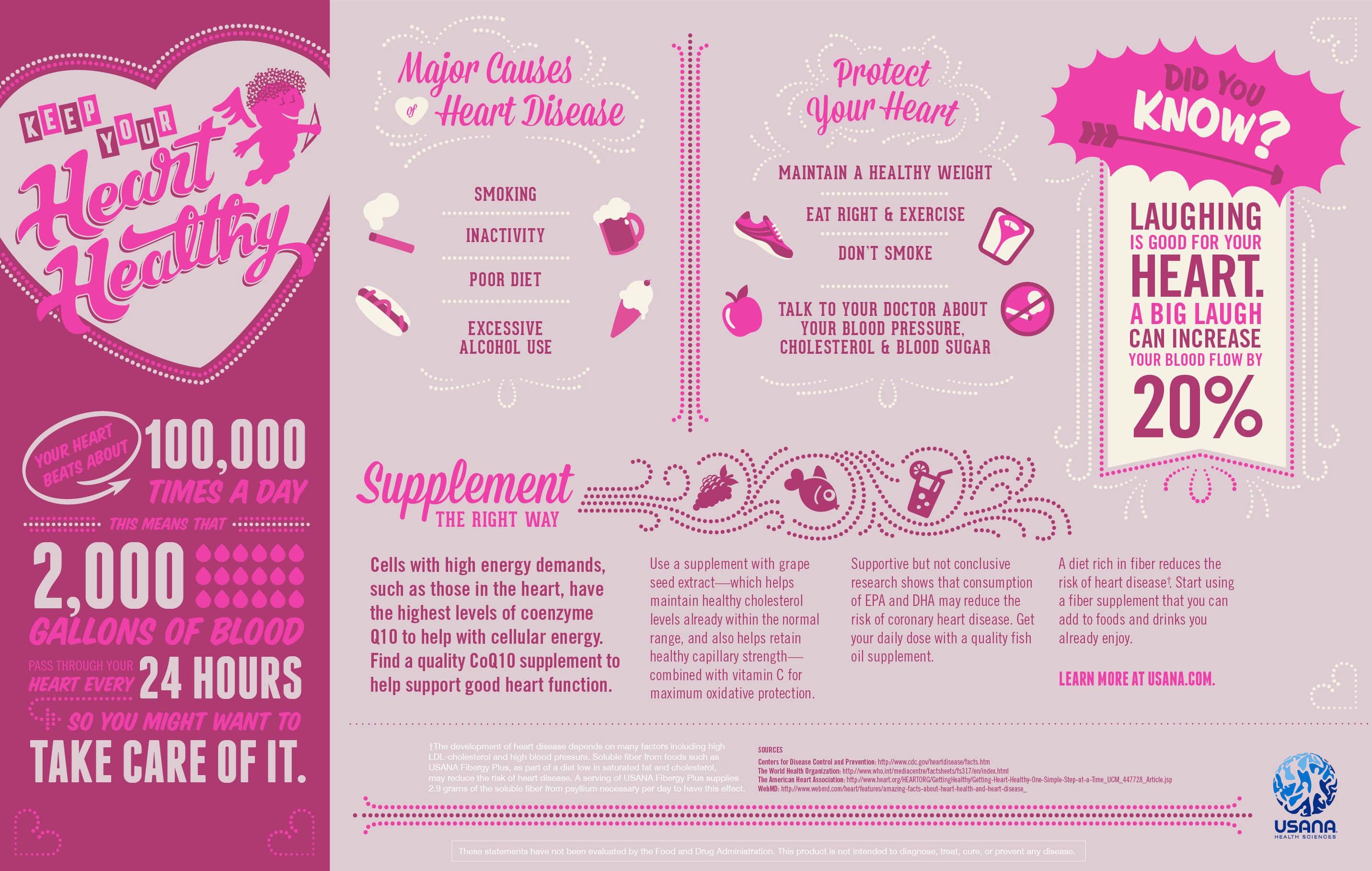 USANA Heart Health Infographic