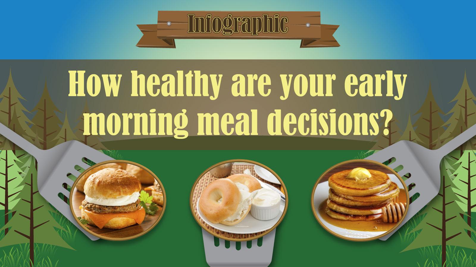 breakfast, infographic
