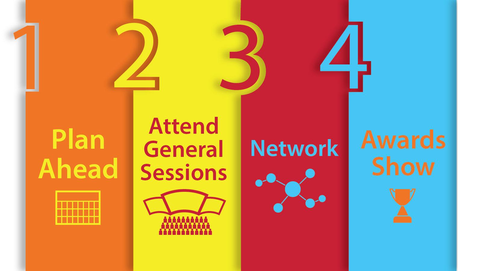 #USANA14, USANA convention, plan ahead, network, awards show