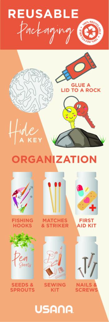 reusing plastic bottles: infographic